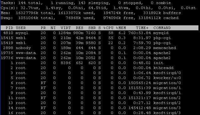 comando top linux