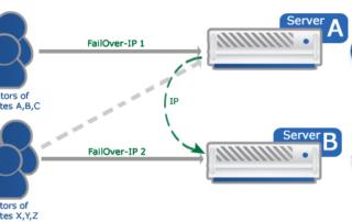 Configurar ip estática debian 9 stretch