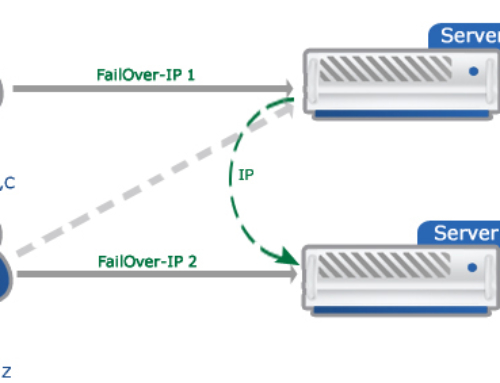 Configurar ip estática failover en Debian 9 stretch