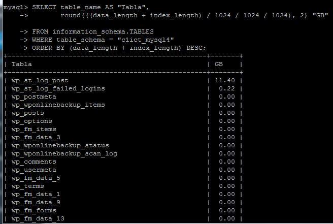 Tamaño de todas las tablas de una base de datos
